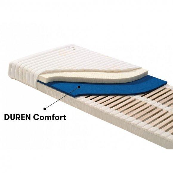 Jelínek Podložka modrá DUREN Comfort 2 cm