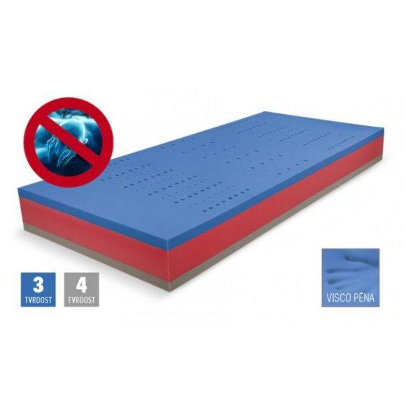 D.P.V. Antibakteriální matrace BLUE MEDIC VISCO