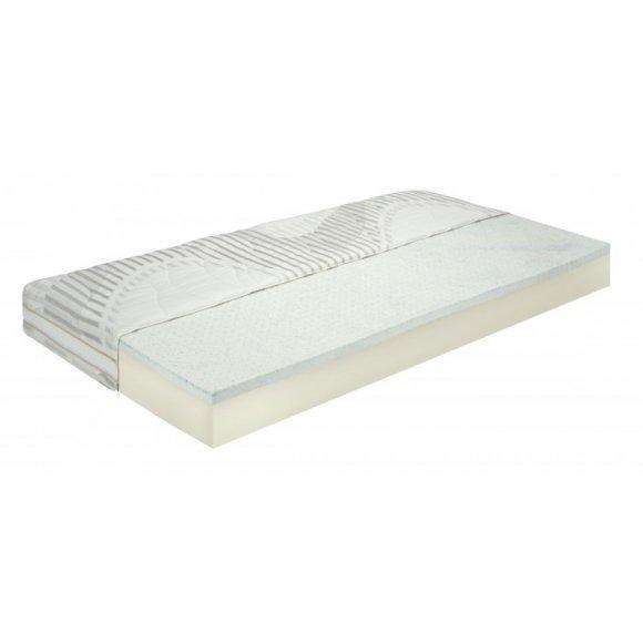 Moravia Comfort matrace METIS