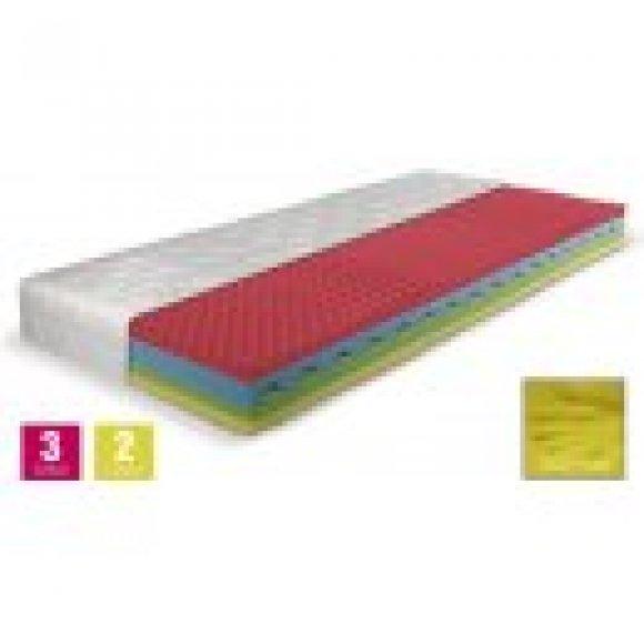 D.P.V. Antibakteriální Matrace LOORA - výprodej